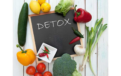 Overview of Detox Diet