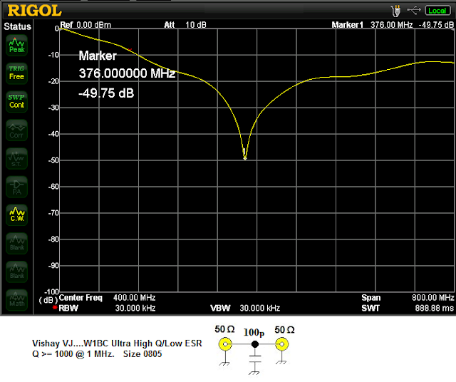 RF Bypass and  Filtration in a UHF VCO 25