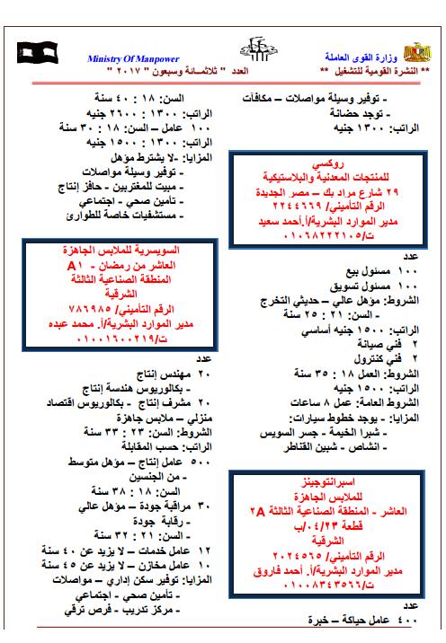 """وظائف الحكومة المصرية لشهر فبراير """" لمختلف المؤهلات العليا والدبلومات """" 5000 وظيفة بالمحافظات - اضغط للتقديم"""