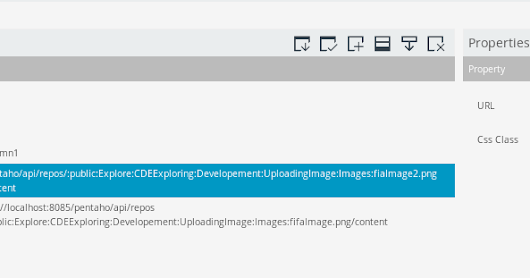 Inserting Responsive images on CDE dashboards – which way do you like ? Inserting through HTML option OR Images options ?