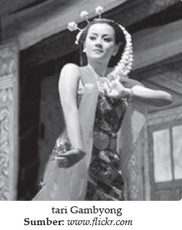 Asal Tari Gambyong : gambyong, Gambyong, (Sejarah,, Gambyong,, Fungsi,, Busana), Solo,, Tengah
