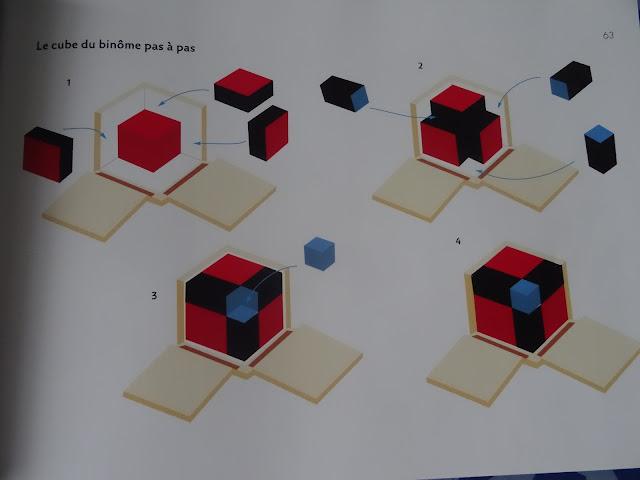 Montessori Cube du binome pas à pas