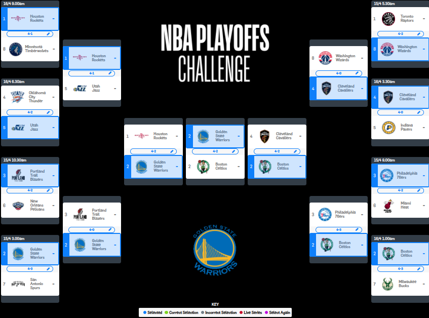 Quot Madness Quot Continues To Nba With Bracket Challenge