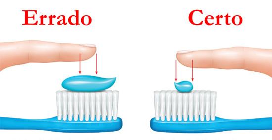 7 coisas comuns que você sempre usou errado e não sabia - Quantidade de Pasta de dentes