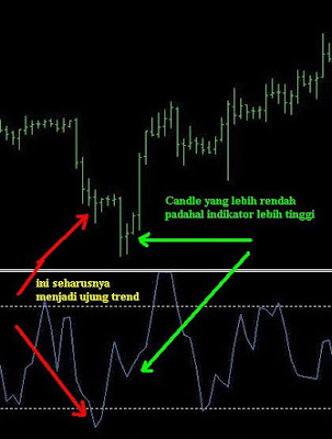 Definition t p forex