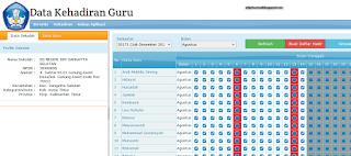 aplikasi SIM kehadiran guru http://223.27.144.195:212/index.php