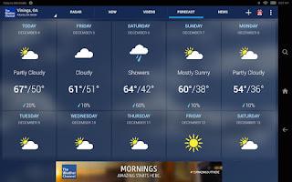 software prakiraan cuaca hari ini