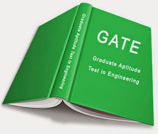 GATE 2016 Syllabus PDF Download for All Papers | GATE 2016 Syllabus