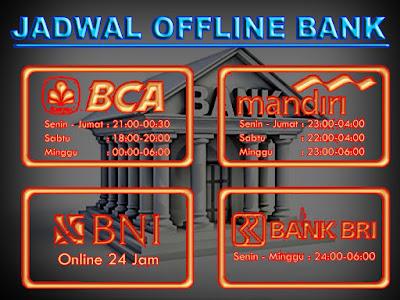 Jadwal Offline, Jam Kerja, Deposit, hari kerja bank