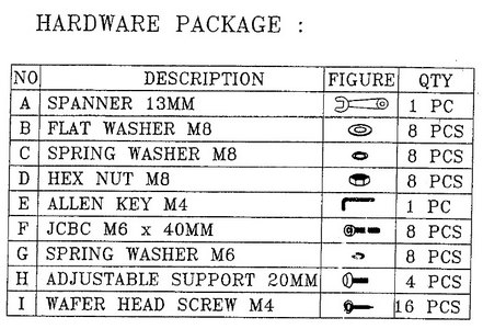 Hardware Package