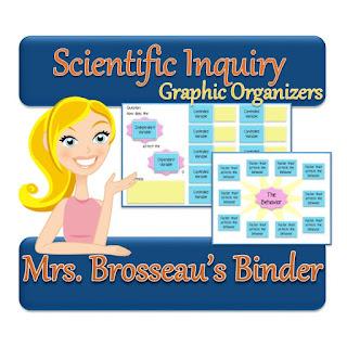 https://www.teacherspayteachers.com/Product/Scientific-Inquiry-Graphic-Organizers-835198