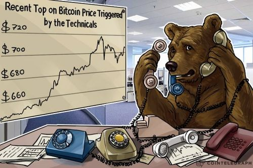 Конец фьючерсов на Bitcoin