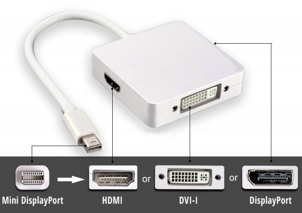 Mini Displayport To Hdmi Adapter Mobile Security Software