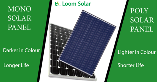 Which Solar Panel technology is the Best for India?