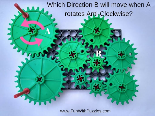 Picture Brain Teaser of Rotating Gears