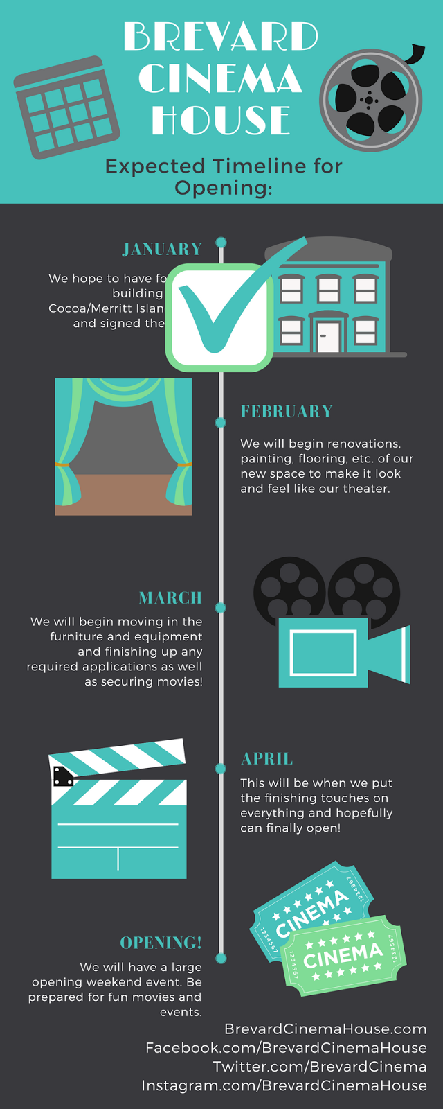 cocoa village theater timeline