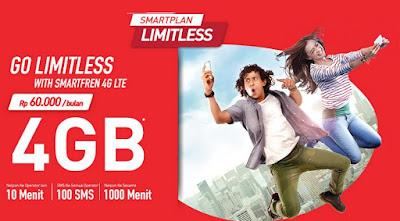 Kenyamanan Menggunakan Paket Internet Unlimited Smartfren