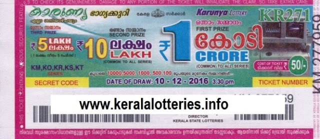 Kerala Lottery Karunya KR-40