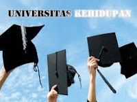 Universitas Kehidupan Berbasis Al-Fatihah  | Download PowerPoint