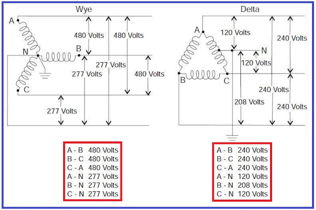 three phase star delta connection - electrical engineering ... ac synchronous motor 3 phase wiring diagram