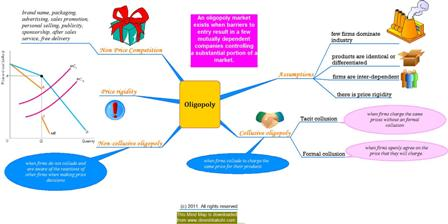 Microeconomics term paper subjects