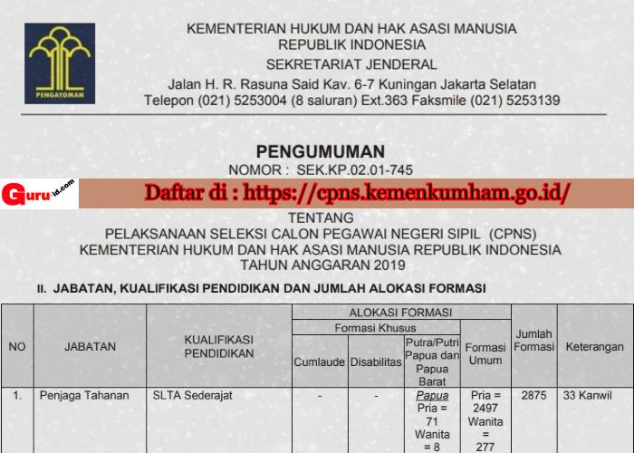 30+ Cpns 2021 formasi penjaga tahanan information
