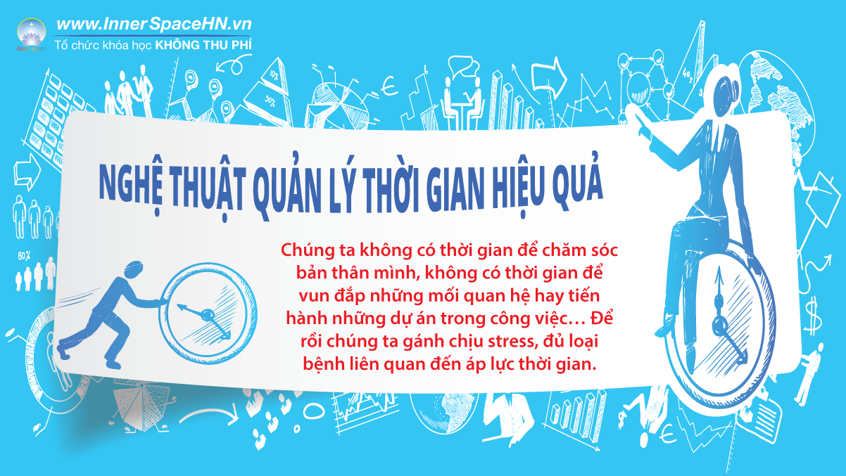 Workshop-nghe-thuat-quan-ly-thoi-gian-hieu-qua