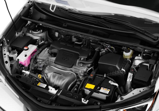Toyota Rav4 2017 Canada Price