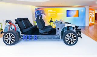 Volkswagen MEB platform (Credit: Volkswagen) Click to Enlarge.