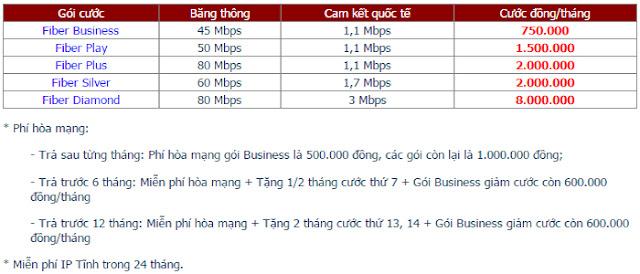 Đăng Ký Internet FPT Phường Lái Thiêu 3