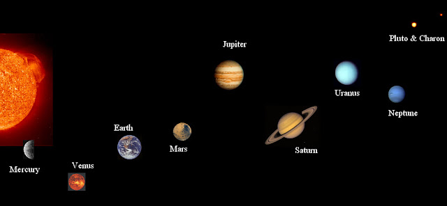 Our Solar System Labeled - Pics about space