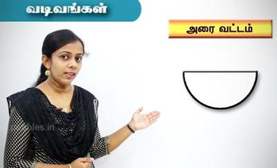 Learn Tamil (PART – 05)- Pre School Education – Adipadai Tamil – Educational Videos for Kids