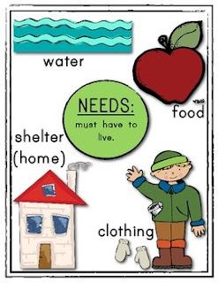 Pengertian Kebutuhan Manusia, Jenis, dan Pemuas Kebutuhan