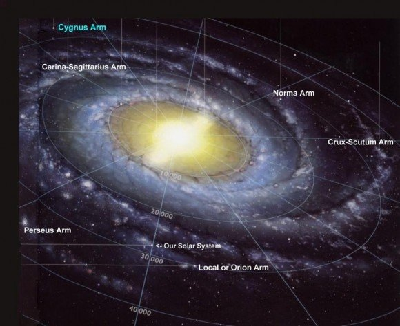 Galaksi Bima Sakti, Milky Way,Galaksi, Tahun cahaya