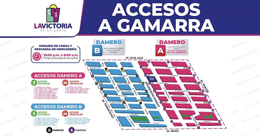 CÓMO INGRESAR A GAMARRA: Conoce las puertas de ingreso y avenidas a Emporio Comercial en La Victoria [Acceso Peatonal y Vehicular]