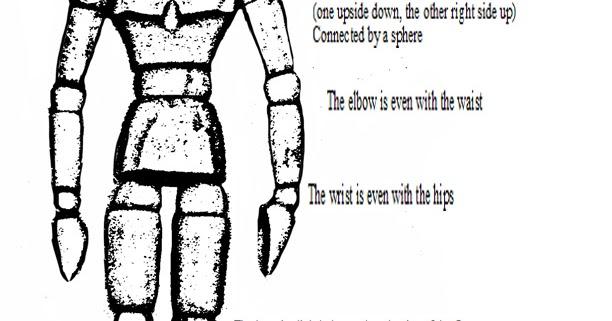 The Helpful Art Teacher: HUMAN PROPORTION: SIMPLIFYING THE ...