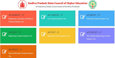 Manabadi Polytechnic Results 2017