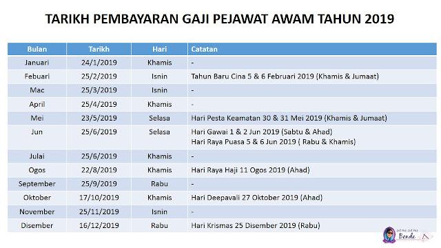 TARIKH PEMBAYARAN GAJI PEJAWAT AWAM TAHUN 2019