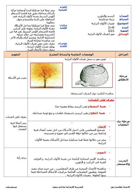 مراحل إنجاز حصة تعلمية في نشاط التربية التشكيلية للسنة الرابعة إبتدائي الجيل الثاني