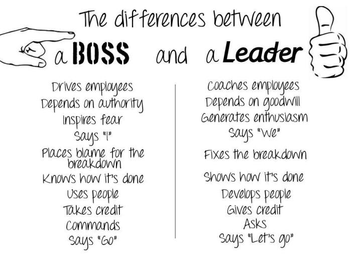 A GOOD LEADER AND A BAD LEADER LEADERSHIP FACTS