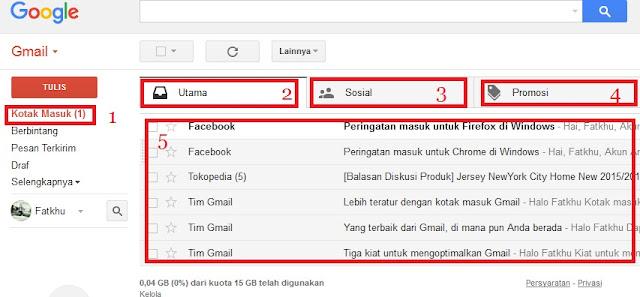 http://kodeinternet.blogspot.com/2015/11/cara-mengirim-dan-menerima-pesan-gmail.html