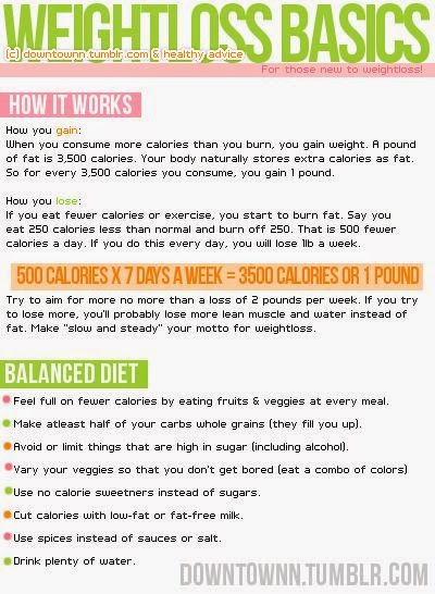 hover_share weight loss - weight loss basics