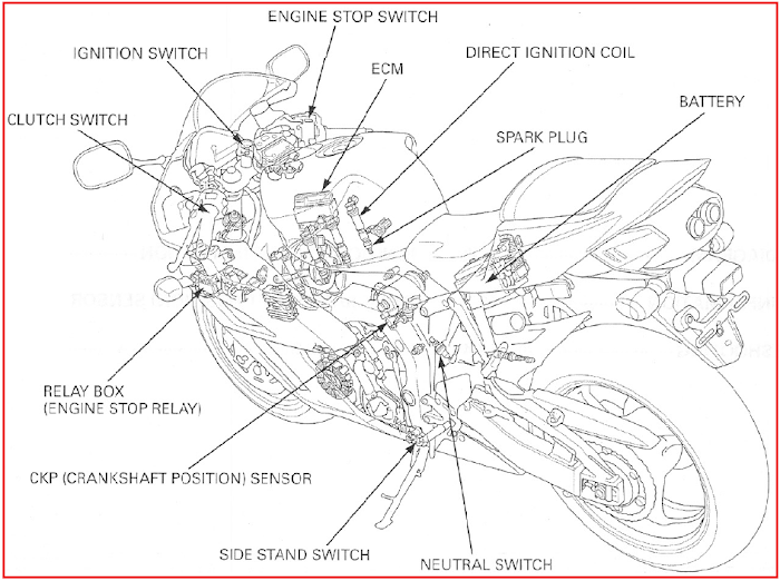 technic auto car  honda cbr1000rr