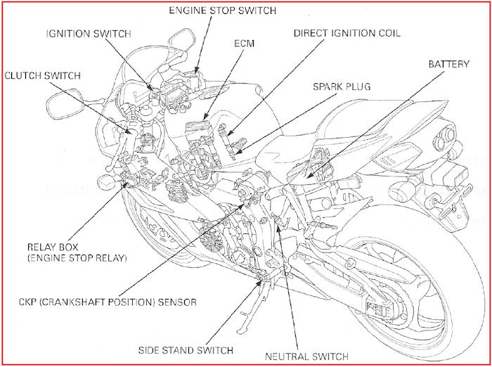 TECHNIC AUTO CAR: HONDA CBR1000RR