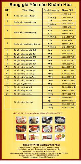 Bảng giá yến sào Khánh Hòa – test