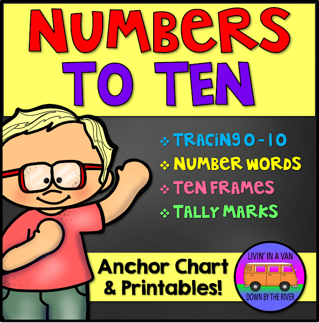 0-10, numbers to ten, writing numbers, tally marks, ten frames