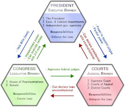 Lainsäädäntövalta