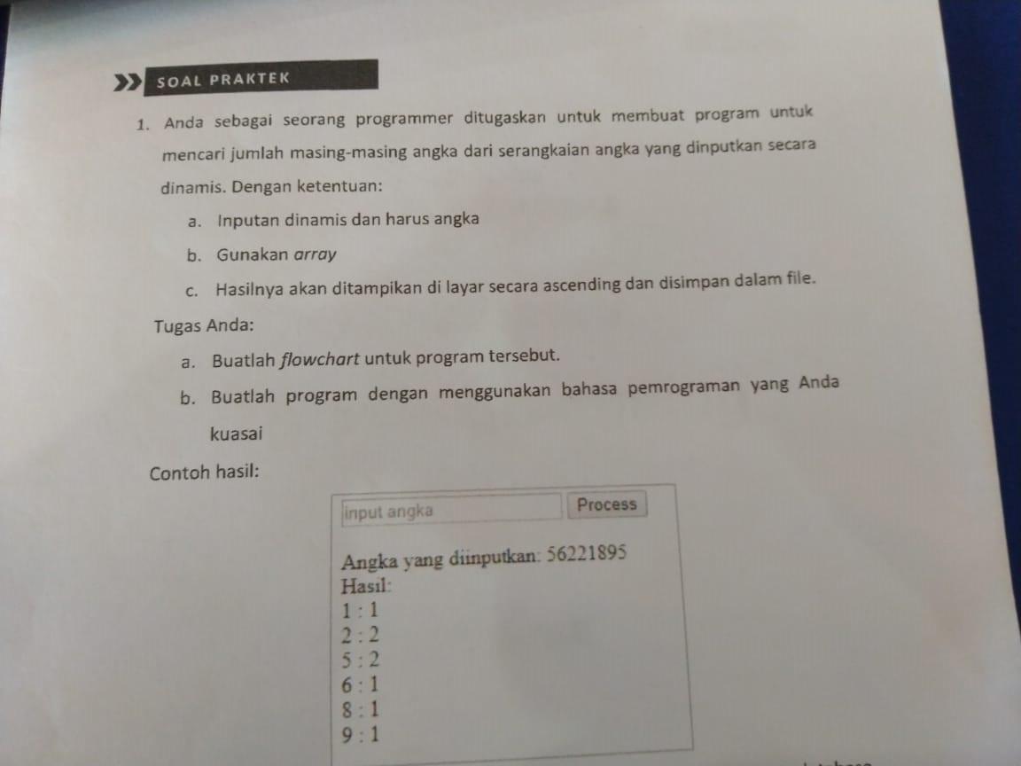 Menghitung jumlah karakter angka PHP