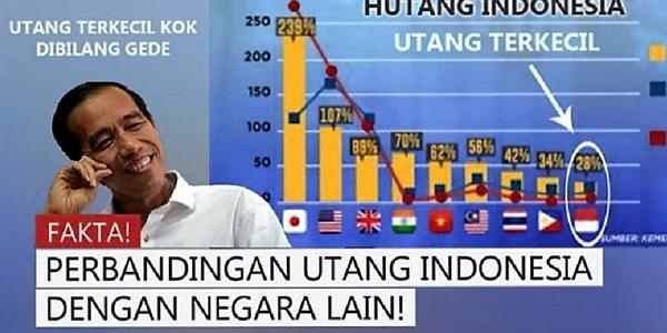 Nyinyir Bilang Jangan Bandingkan Utang Indonesia dengan Utang Negara Maju Seperti Jepang, Sohibul Iman PKS Perlu Baca Ini Biar Melek.....