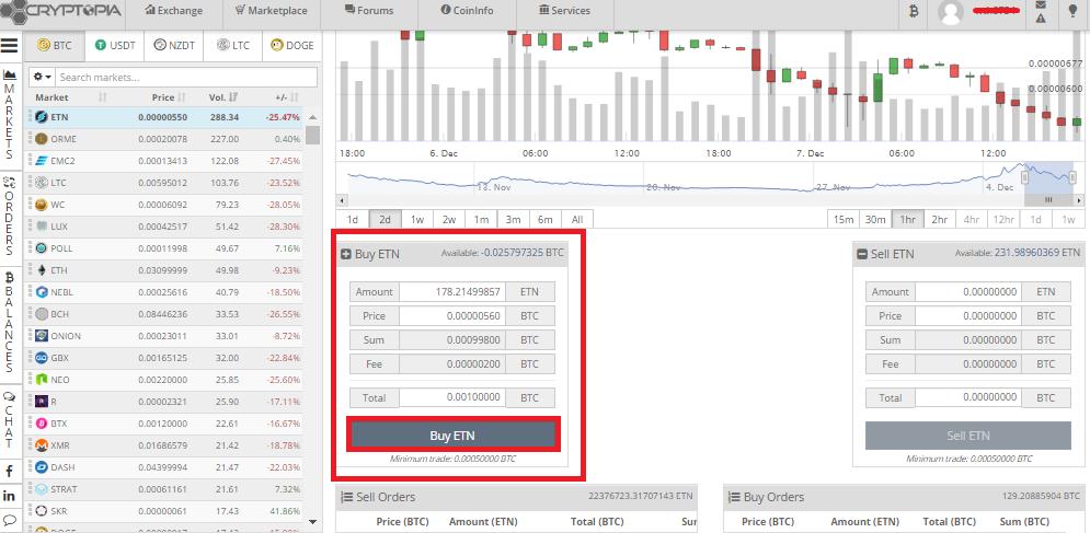 Keuntungan Trading Bitcoin